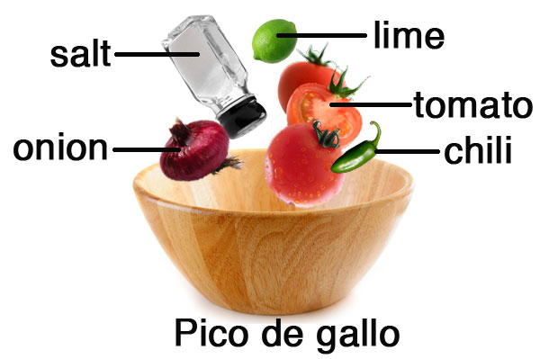 recipe: pico de gallo ingredients [18]